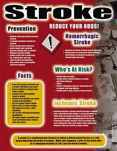 education poster health education posters stroke health issues poster