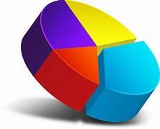 Artistic Pie Chart 3d Pie Chart Icon Graphicsfuel