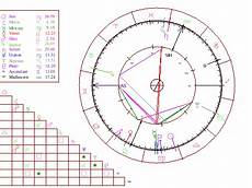Birth Chart 0800 25 Astrolabe Free Astrology Charts Astrology For You