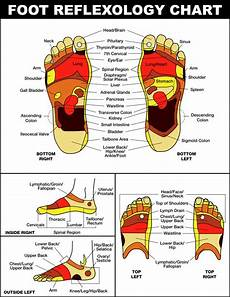 Reflexology Chart Left Foot Foot Zone Therapy Tapping Into Nerve Systems For Overall