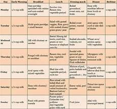 Vegetarian Baby Food Chart Diet Food For 1 Year Baby Diet Plan