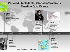 Ap World History Timeline Apwh Period 4 1450 1750 Timeline Quiz Events Youtube