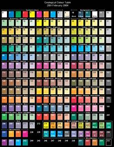 The Color Of Chart A Collection Of Colour Tables Askinga Community Wiki