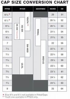 Cape Size Chart Barometric Pressure Conversion Driverlayer Search Engine