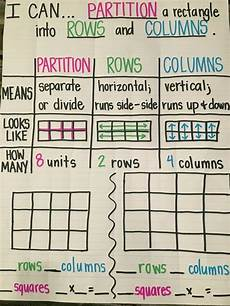 Partition Chart 491 Best Images About 4th Grade Anchor Charts On Pinterest