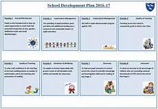 School Development Plan Secondary School Development Plan Valley Primary School