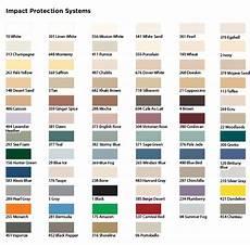 Rail Color Chart Chair Rail Vinyl Strips And Sheets