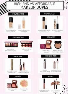 makeup dupes drugstore vs high end
