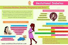 Diet Chart For Mother After Delivery In India Gestational Diabetes Is A Big Tension But Healthy Eating