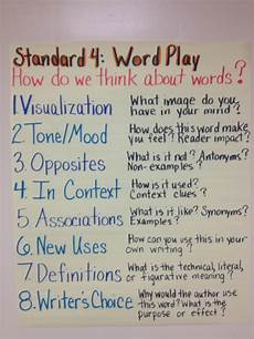 Common Core Anchor Charts Common Core Standard 4 Teaching The Word Play Standard