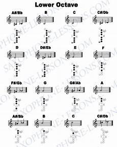 Baritone Sax Chart Pin On Alto Sax Sheet Music
