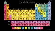 Colored Periodic Table Color Periodic Table 2015