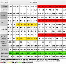 Shoe Number Size Chart Wanted Retro 7 Size Measurement Chart