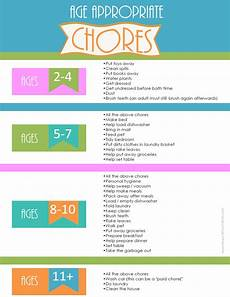 Chore List For Kids Age Appropriate Chores Free Printable List Of Chores Per Age