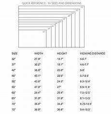 Wall Mount Tv Height Chart Tv Sizes Tv Size Guide Tv Size Tv Unit Furniture