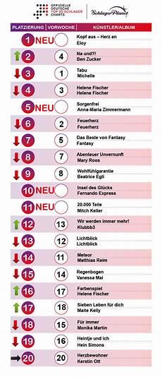 Deer Chart 2018 Schlager Charts Der Kalenderwoche 23 2018