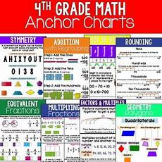 Common Core Anchor Charts 4th Grade Math Anchor Charts By Ashleigh Teachers Pay