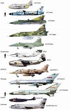 Fighter Aircraft Comparison Chart Enrique262 Fighter Planes Size Comparison Aerospace