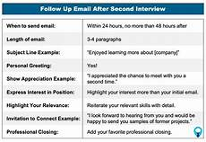 Follow Up Email After Second Interview Interview Follow Up Email How To Write Samples Amp More
