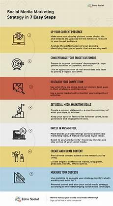 Social Media Strategy Outline Social Media Marketing Strategy In 7 Easy Steps The