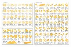 Pasta Chart Names An Extensive Guide To Pasta Shapes Mental Floss