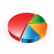 Make 3d Pie Chart 3d Pie Chart Stock Photo Image 11515660