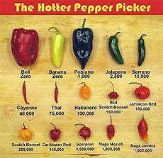 Chili Heat Chart One Gardener To Another Pick A Peck Of Peppers