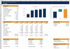 Cost Model Template Financial Model Templates Download Over 200 Free Excel