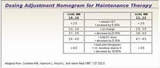 Inr Chart Warfarin 17 Best Warfarin Dosage Chart