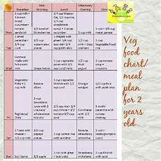 Diet Chart For Two Years Baby Pin On Feeding Baby