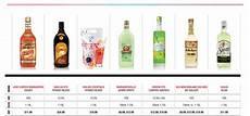 Liquor Bottle Sizes Chart Bacardi Margarita Mix Nutrition Facts
