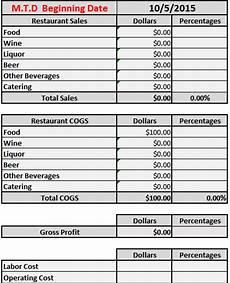 P L Spreadsheet Restaurant Profit And Loss Spreadsheet