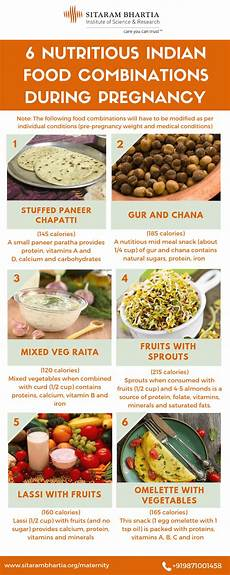Best Diet During Pregnancy Chart What You Need To Know About Your Pregnancy Diet Chart
