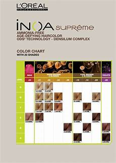 L Oreal Professional Colour Chart L Or 233 Al Professionnel Inoa Supreme With Ods2 Color Chart
