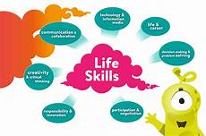 What Are Skills Life Skills Gr 3 Tap 2020 English Wced Eportal
