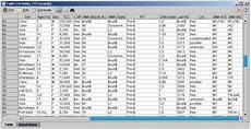 Tabular Form Viewing Data In Tabular Form Download Scientific Diagram