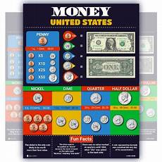 Learning Money Chart Learning Money Chart Laminated Education Poster Kids