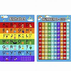 Alphabet And Number Wall Charts Little Wigwam Alphabet Quot No Tear Guarantee Quot Educational