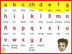Alphabet In Spanish Year 6 Spanish Alphabet Broad Heath Primary School