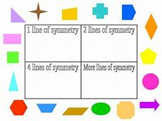 Line Of Symmetry Powerpoint Symmetry Ppt Revision