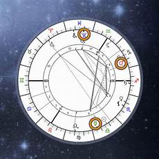 Natal Chart Astro Seek Dominant Planets Amp Elements In Natal Chart Astrology