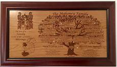 What Is A Family Tree More Examples Family Tree Plaques