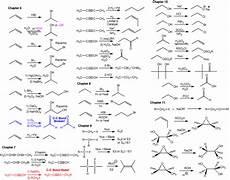 Organic Reactions Organic Chemistry Reactions Chart Roadmaps Ch320m 328m