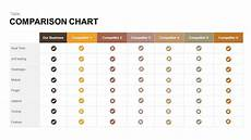 Dip Slide Comparison Chart Comparison Chart Powerpoint And Keynote Template Slidebazaar