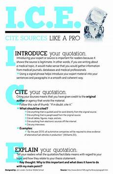How To Cite From A Book I C E How To Cite Sources Like A Pro