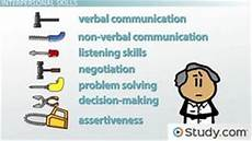 Strong Interpersonal Skills Definition The Importance Of Strong Communication Skills For Leaders