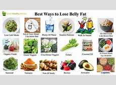 10 Steps to Lose Belly Fat ? Jane's Healthy Kitchen