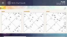 Bhava Chart Calculator Astrosage 33 Free Astrology Birth Chart In Hindi All About Astrology