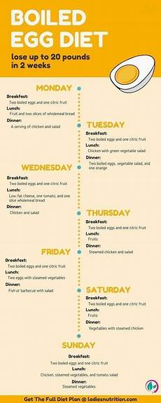 weight loss simple 3 step plan to lose weight fast