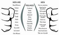 Hegemonic Masculinity Notes Don T Be A Violence And Hegemonic Masculinity